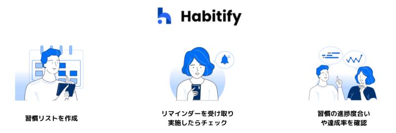 Habitifyとは